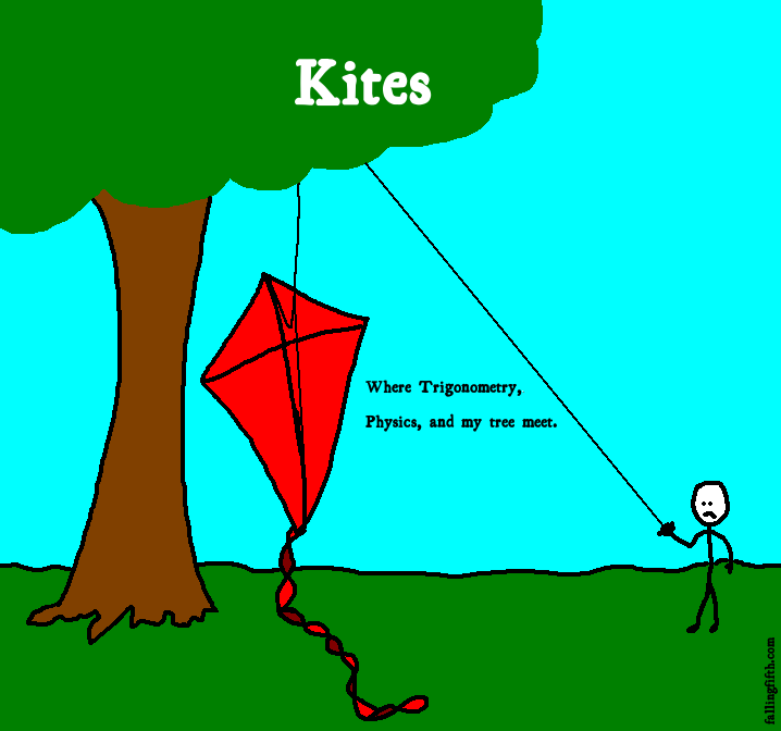 And occasionaly  where the kite enthusiast, running to keep his kite afloat, meets a stationary object.